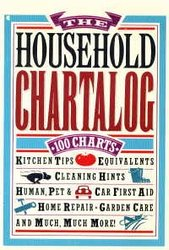 Household Chartalog